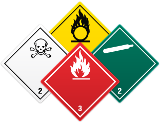 Transportation of Dangerous Goods Labels